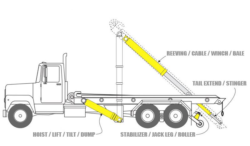 dump truck parts diagram